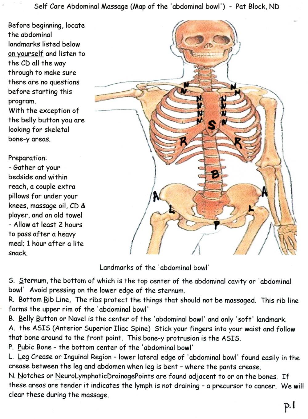 Abdominal Massage Diagram